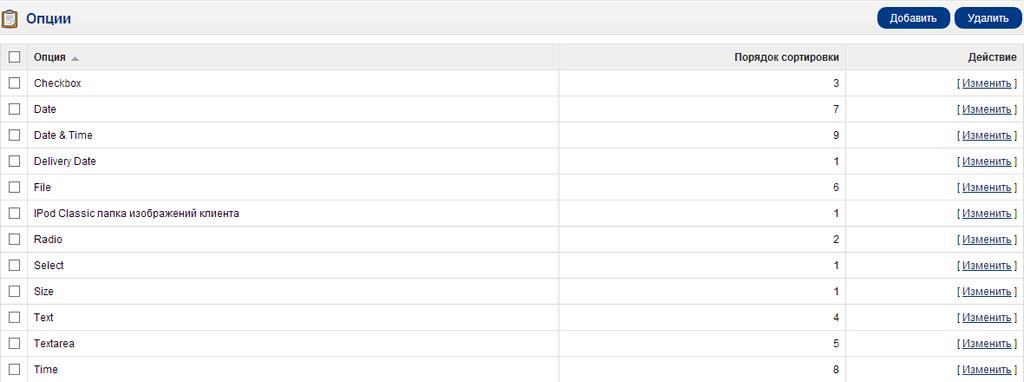 Опции opencart в панели администратора